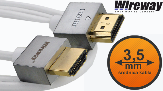 Ultra cienkie kable HDMI